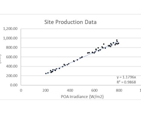 ASTM E2848 Capacity Test for Beginners